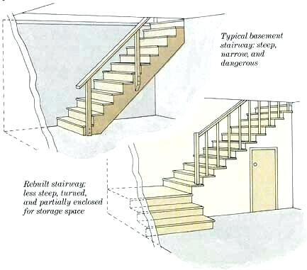 Best Do It Yourself Basement Remodeling Ideas Do It Yourself 400 x 300