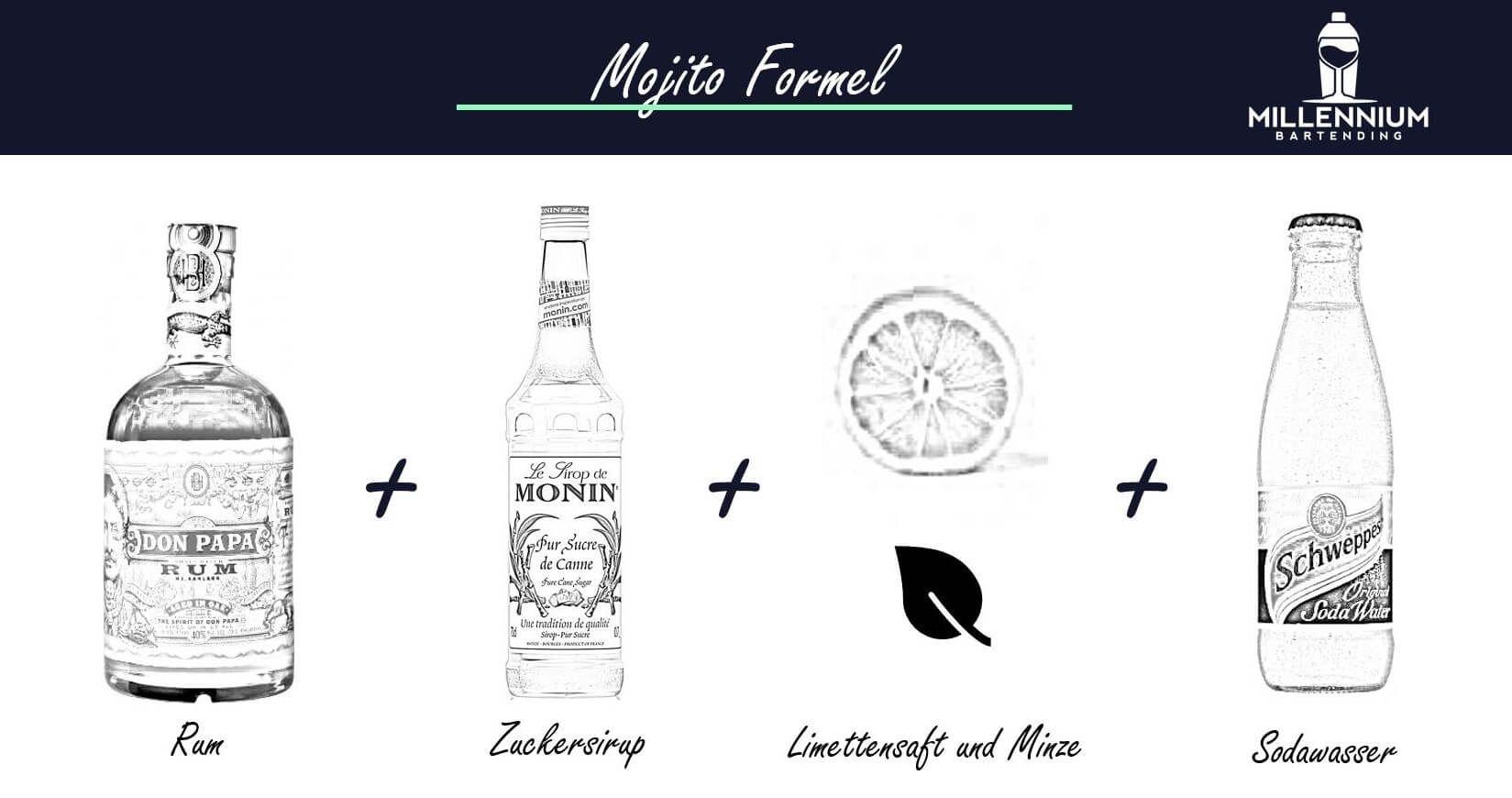 Mojito Rezept Einfach Erklart Millennium Bartending Rezept Rum Cocktail Rezepte Mojito Rezept Mojito