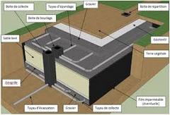 combien coûte l'installation d'un système d'assainissement par filière agréée