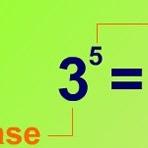Aprender Las Potencias Juegos Gratis Online Cokitos Juegos De Matemáticas Potencias Matematicas La Potencia