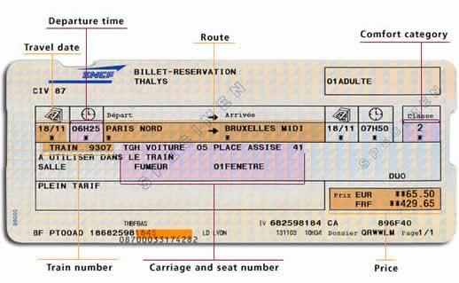 Epingle Par Brooke Toll Sur French Train Travel Project Billet Train Voyage