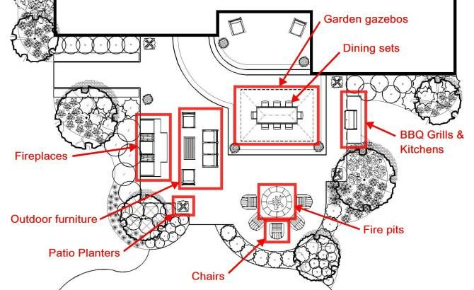 Image result for landscape design drawing symbols Landscape