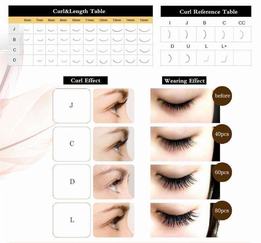 d3647817d86 4pcs All Size JBCD Curl Premium Eyelash Extension Faux Mink Hair Natural  Style Individual False Eyelashes 3d Korean Eye Lash