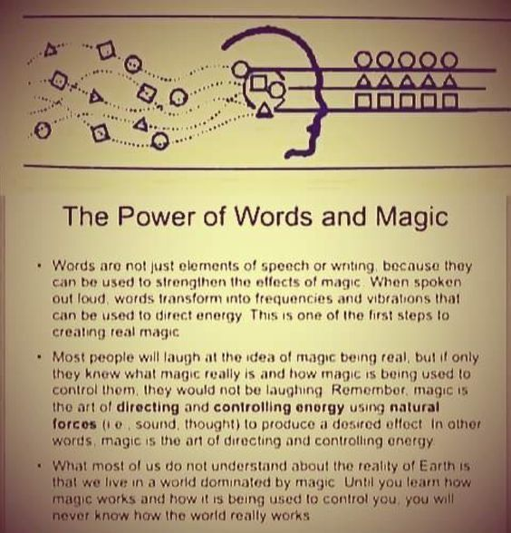 Power of Words and Magic