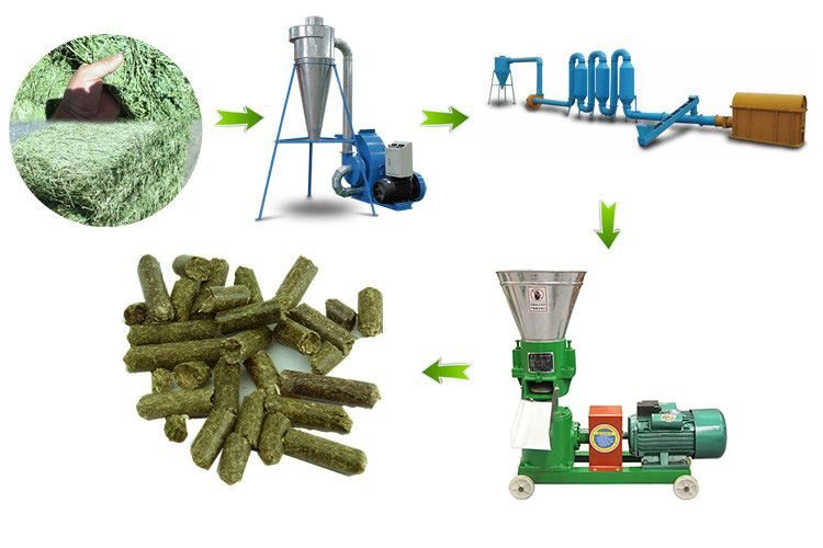 Goat Feed Pellet Making Machine Philippines Feeding Goats Making Machine Poultry Feed