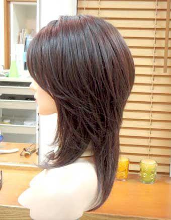 ウィッグの髪型って悩んじゃいますよね~ そんな時は・・・   医療用ウィッグ専門の美容室コンフェッテ