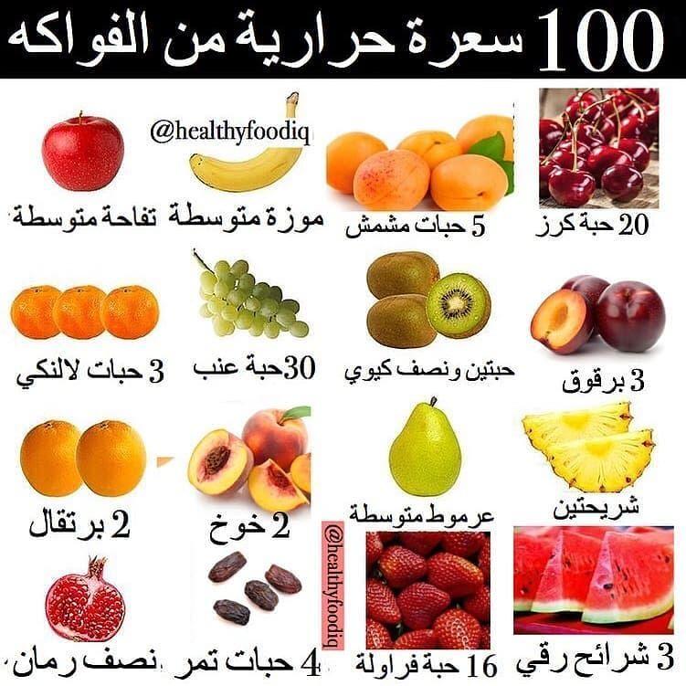 دليل السعرات الحرارية للفواكه الأكثر شهرة والي أغلبيتنا متعودين ناكل منها ان شاء الله تستفادون منها الفواكه صحية جدا ومفيد Food Healthy Diet Fruit