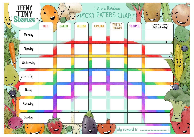 Teeny Tiny Stevies Picky Eaters Chart
