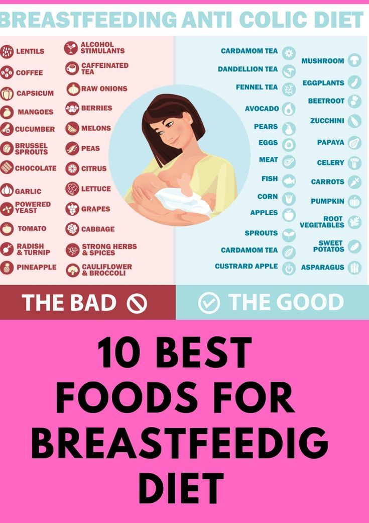 Breastfeeding Diet Don T Get Nervous Instead Remember The First Principle Healthy Lactation Is Vital Breastfeeding Foods Breastfeeding Breastfeeding Diet