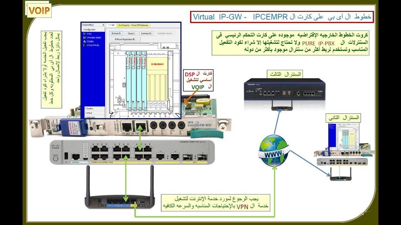 kx tde600 installation and cards discriptionos  [ 1280 x 720 Pixel ]