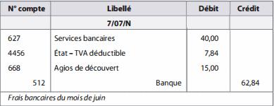 Frais Bancaires Bancaire Releve Bancaire Comptabilite