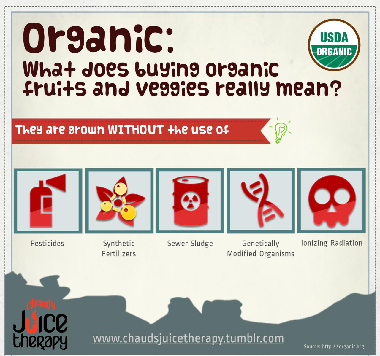Pin On Organic Food