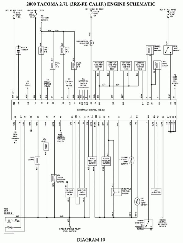 15+ Toyota 3Rz Engine Wiring Diagram - Engine Diagram - Wiringg.net in 2020  | Toyota, Engineering, Diagram