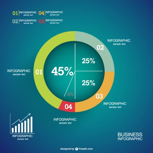Infographics percentage pie-chart Free Vector Infographics / Chart