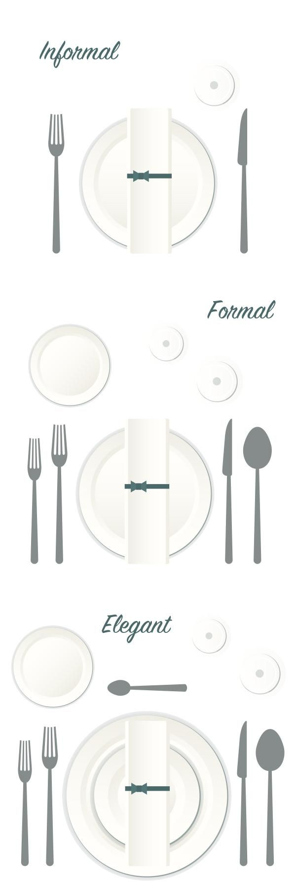 Learn how to set the dinner table for every occasion! Kirkland\u0027s shows you table settings for informal formal and elegant events.  sc 1 st  Pinterest & Table Place Settings for Every Occasion | Dinner table Table ...
