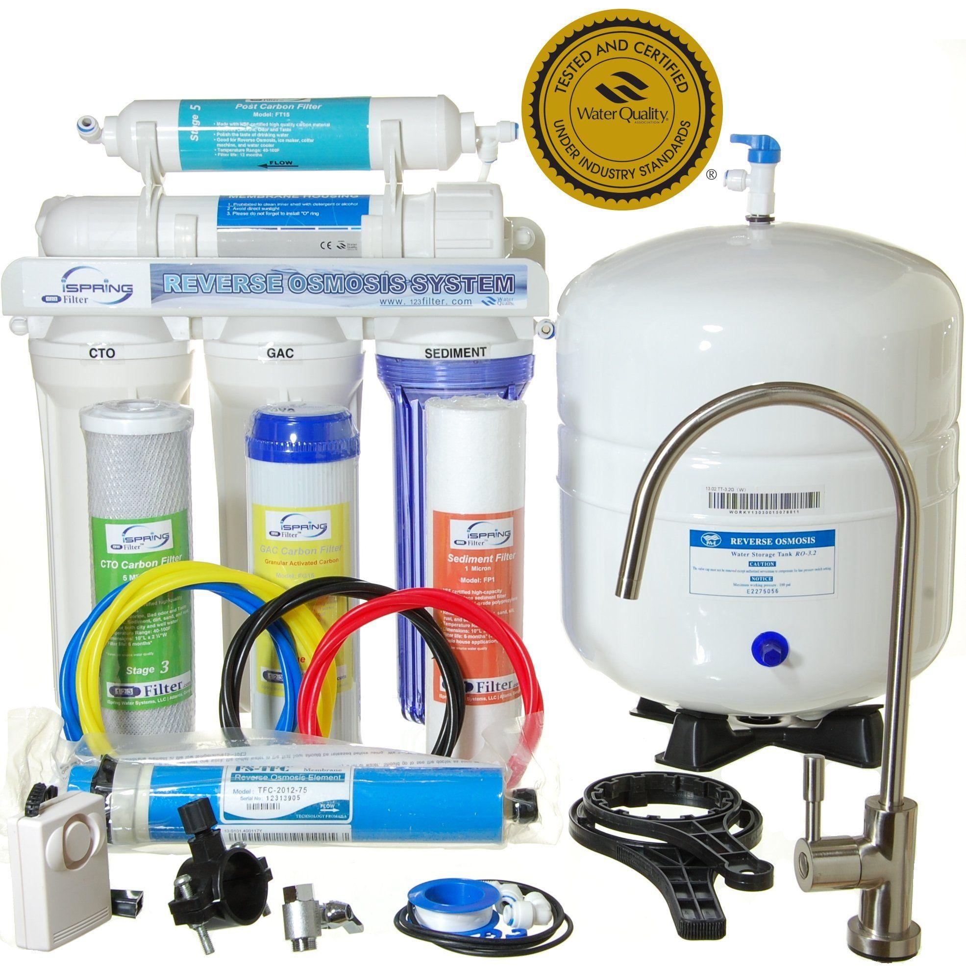 7f5726bf4d9e8f3e6cbeab4f816d85e4 - Application Of Reverse Osmosis Class 12
