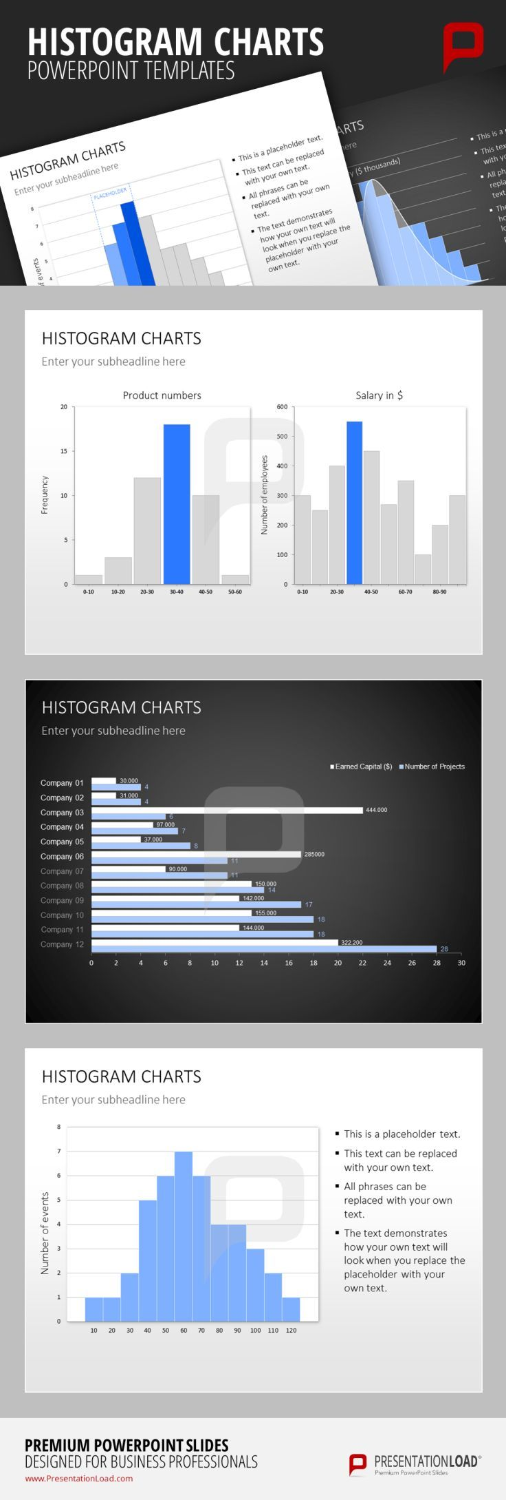 Use histogram charts to show frequency distributions of quantity use histogram charts to show frequency distributions of quantity data visualize your reports and data ccuart Gallery