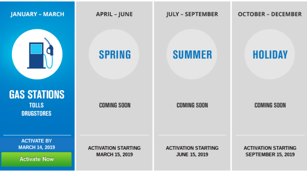Chase Freedom Rewards Calendar With 2019 Cashback Offers Https Www Youcalendars Com Chase Freedom Rewards Calendar Html Chase Freedom Calendar Cashback