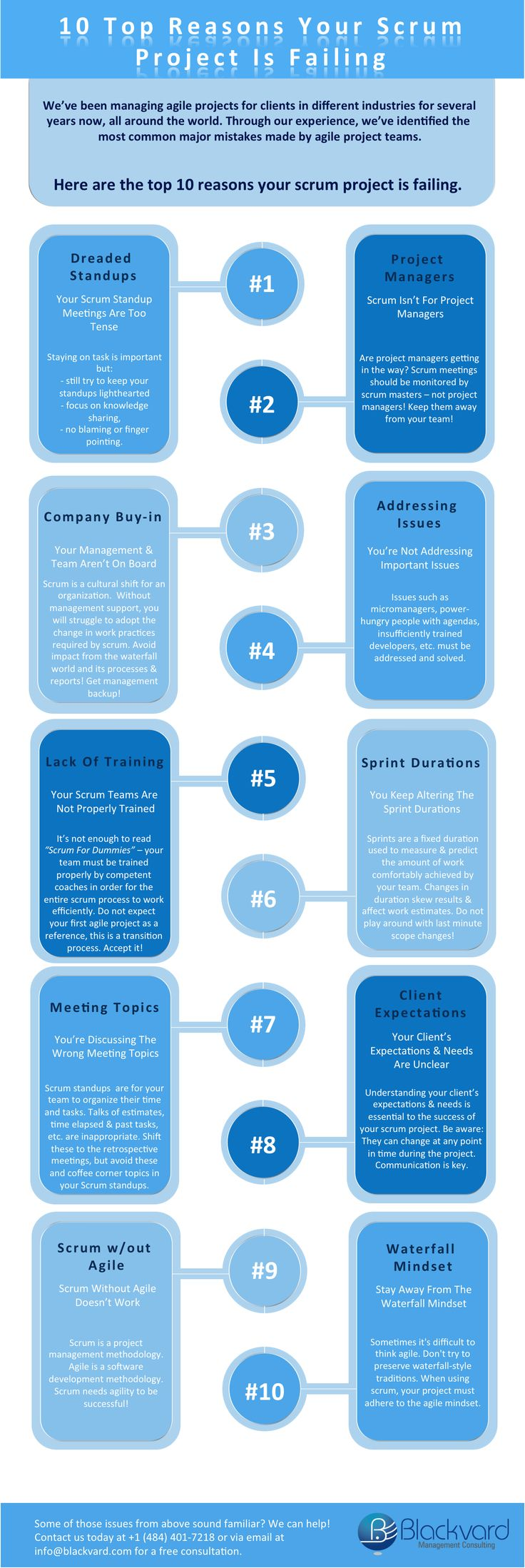 Agile Scrum Project Management Certification management : infographic: 10 top reasons your scrum project