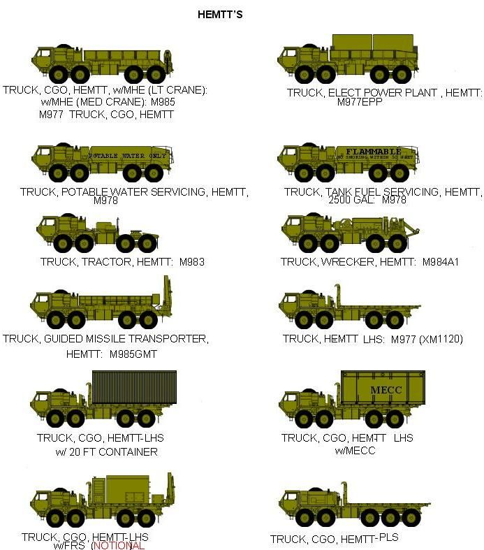 d day military equipment