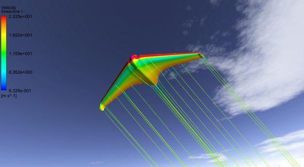 NACA Airfoil based Airplane Model Simulation | Fluid