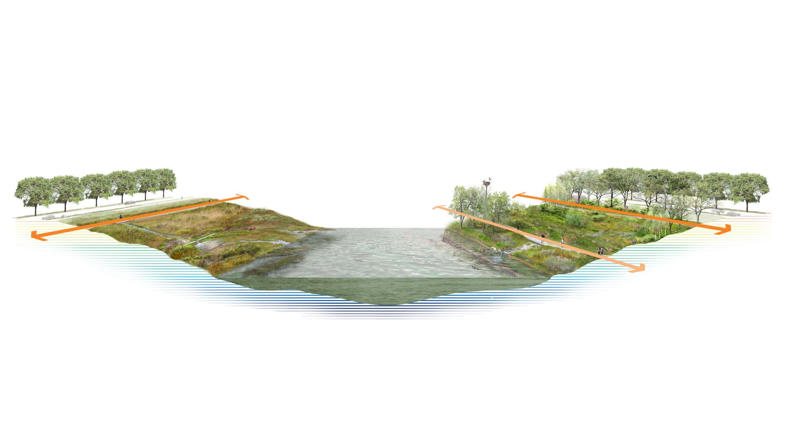 Riverfirst Tls Landscape Architecture Landscape Architecture Design Landscape Architecture Perspective Landscape Architecture Section