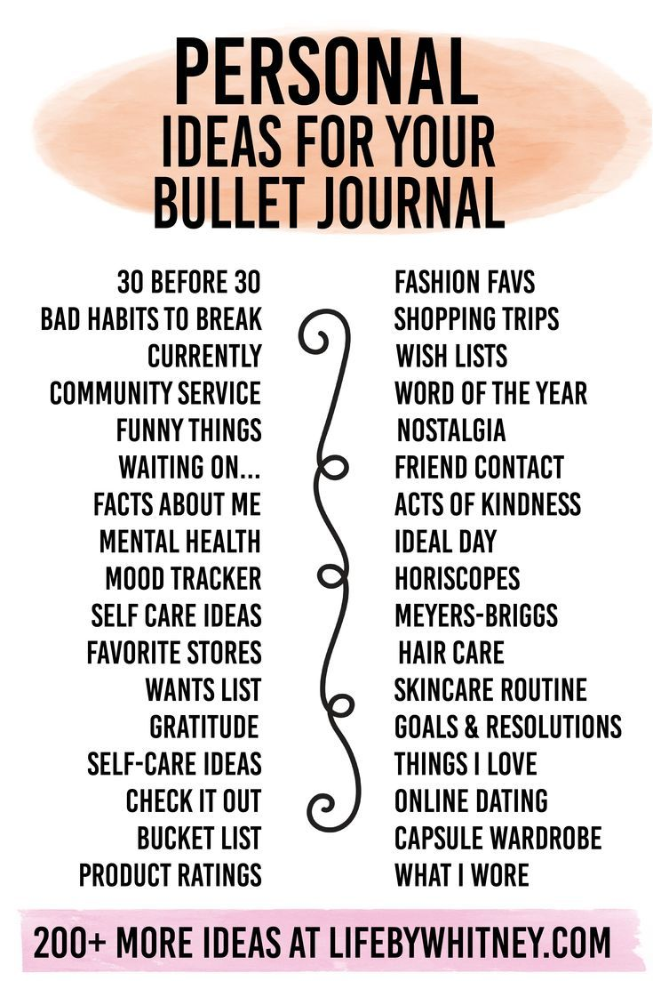 379 Bullet Journal Ideas: The Master List {+ Printographic}