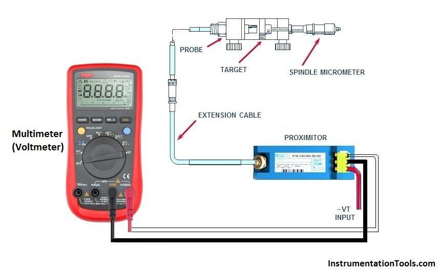 bently nevada vibration probes functional testing instrumentation rh pinterest com bently nevada 3300 wiring diagram bently nevada 3500 wiring diagram