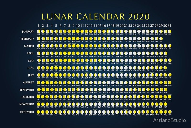 Pin By Jeon Mia On Powerpoint Layout Art Calendar Lunar Phases