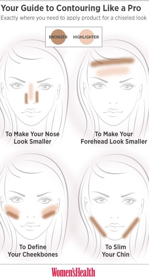 How to Contour Like a Celebrity