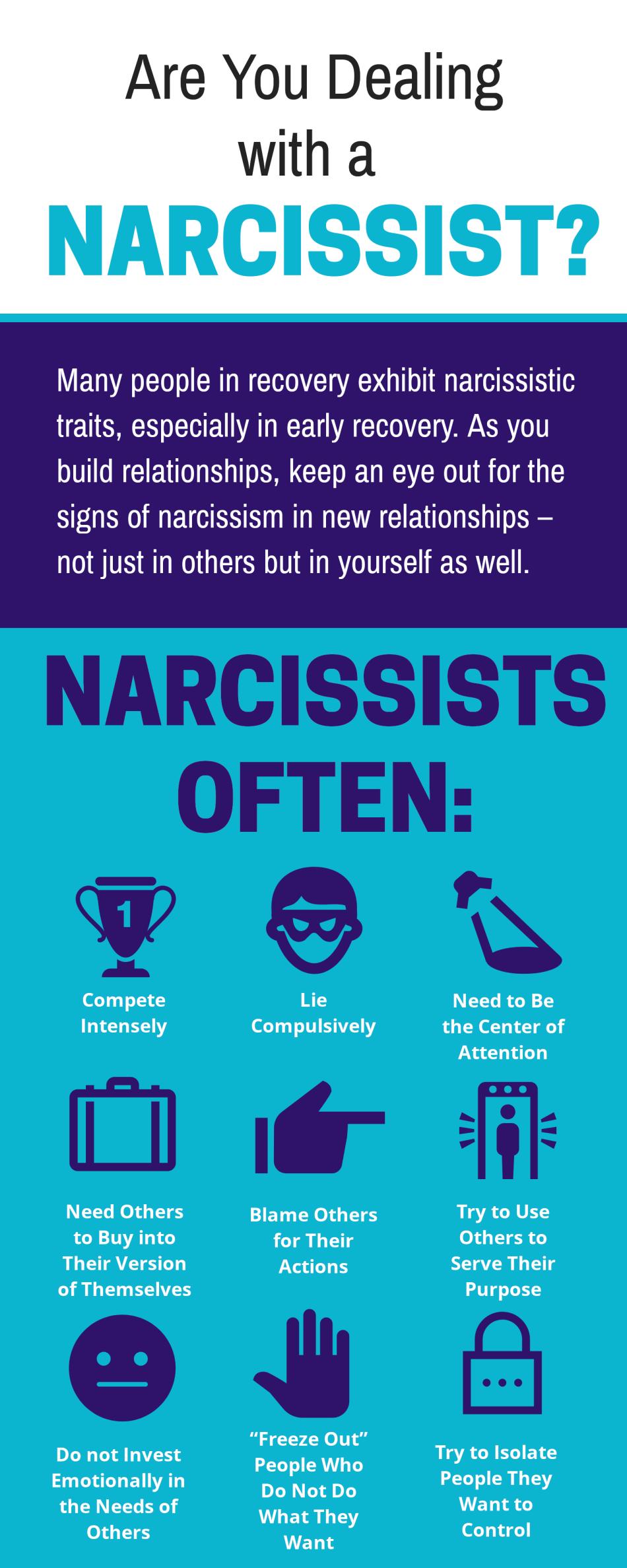 Pin by D B on Wisdom | Narcissism, Narcissistic behavior