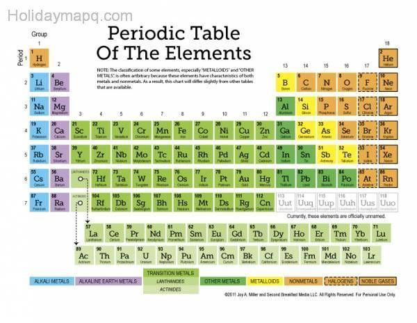 awesome Periodic table with names and symbols Holidaymapq - best of periodic table of elements and their uses pdf