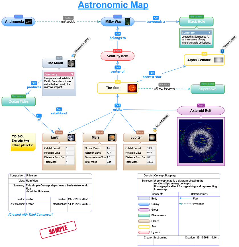 concept mapping model astronomy example - Concept Map Software Free