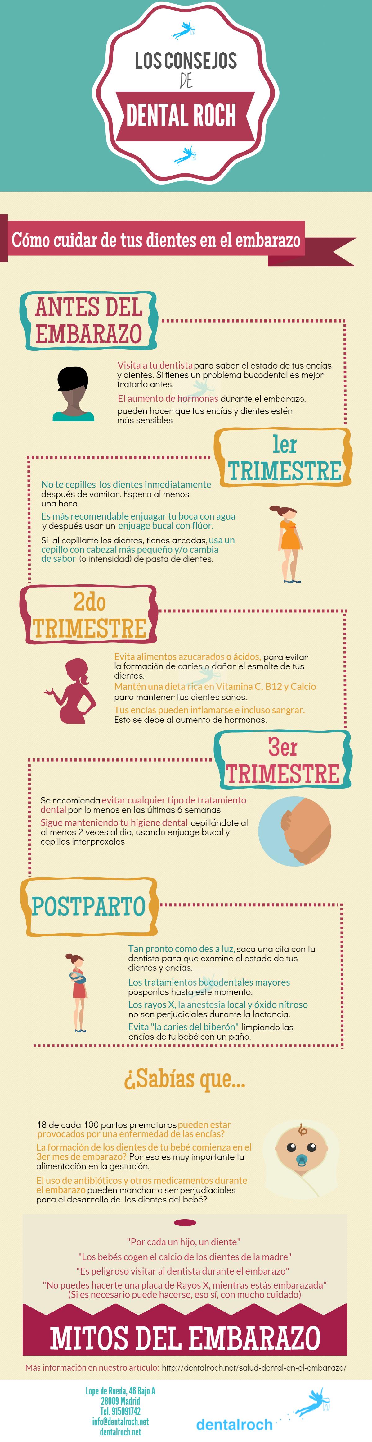 Cómo cuidar tus dientes en el embarazo. Desde antes de quedarte ...