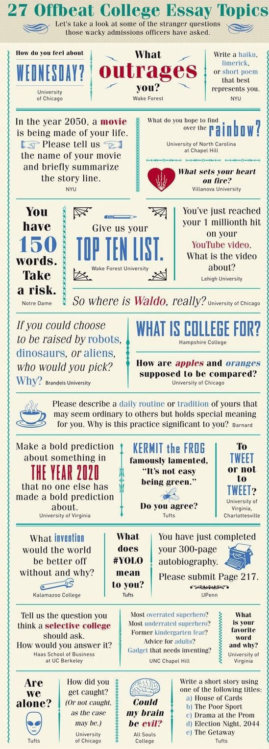 The Ultimate Secret Of homework help websites for college students