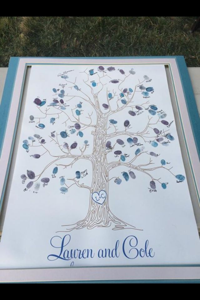 Family tree to display at reception!