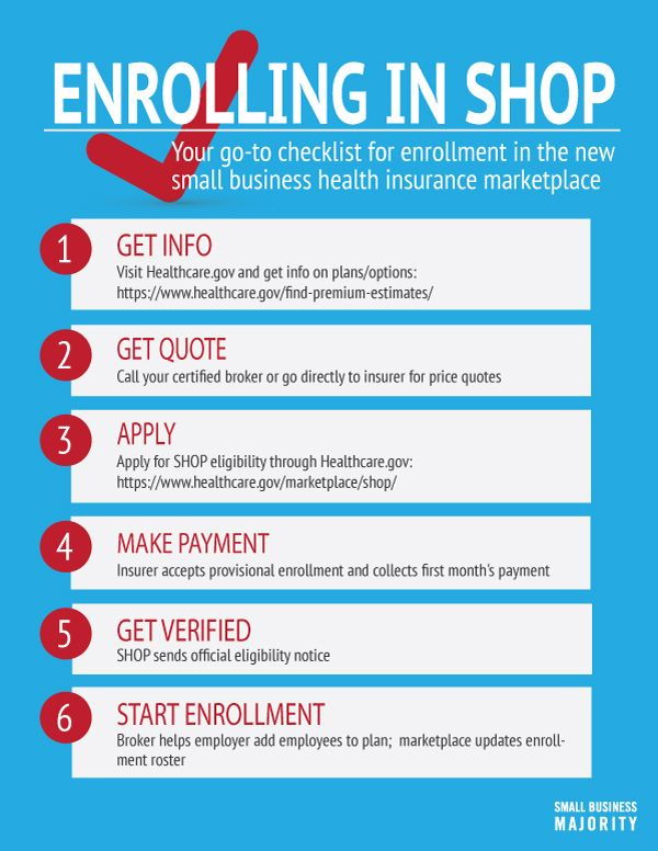 Small Business Majority Provides Easy Steps For Shop Enrollment