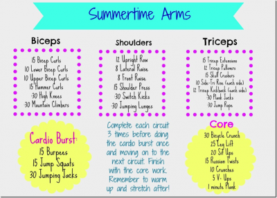 summertime arms circuit workout  guest post  arm circuit