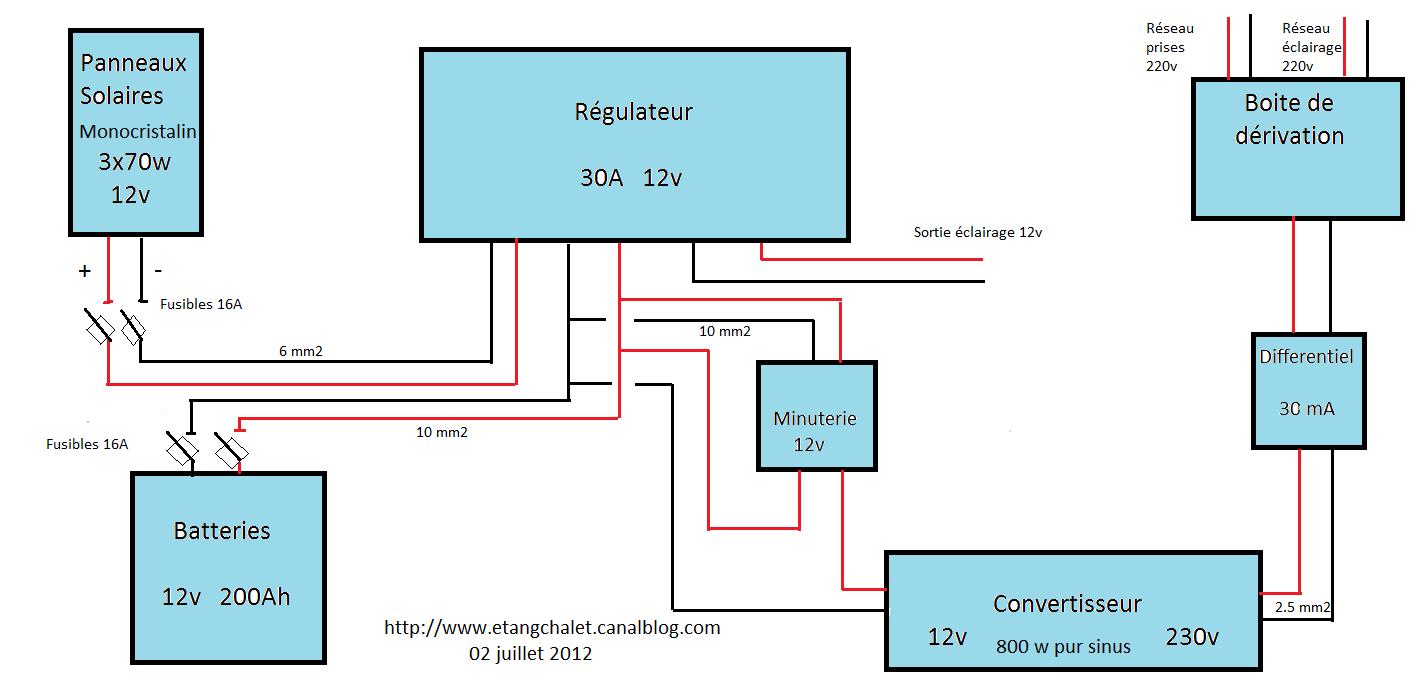 branchement panneaux solaire recherche google photovolta que pinterest branchement. Black Bedroom Furniture Sets. Home Design Ideas