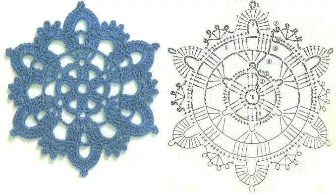 Pin von Carmen Obando auf pequeñas muestras crochet | Pinterest