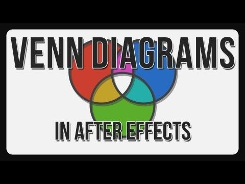 Animate Venn Diagrams Adobe After Effects Tutorial Youtube