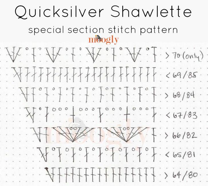 Quicksilver Shawlette Tutorial | Chal, Cumpleaños y Ganchillo
