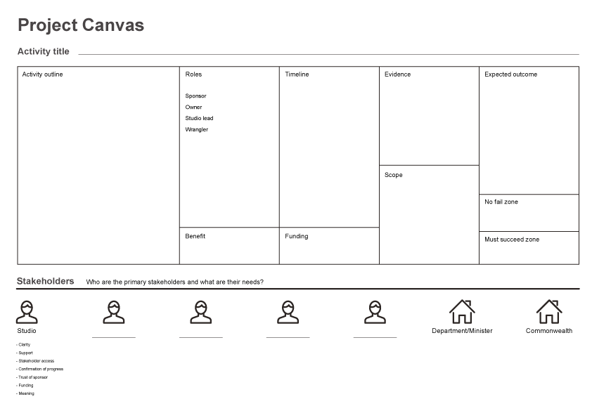Project Canvas Kalbach  Google Search  Ux Methods And Templates