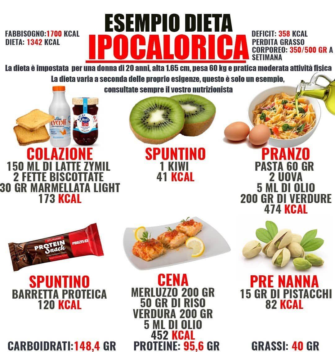 esempi di pranzi dietetici