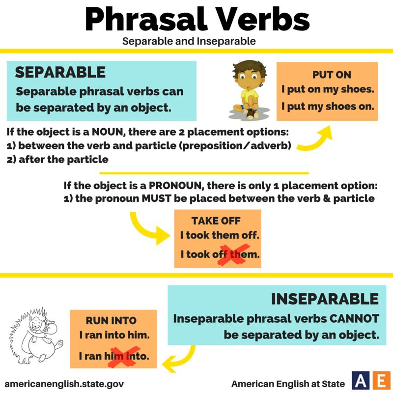 phrasal verbs put exercises pdf