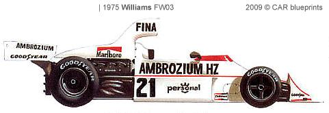 ウィリアムズ・FW04