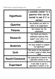 Scientific Method Vocabulary Matching Game Scientific Method Vocabulary Scientific Method Worksheet Scientific Method