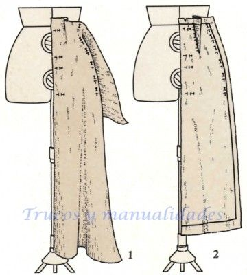 f66fb1a894 Diseño de prendas a partir del patrón base