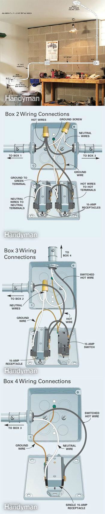 Excellent Boiler Diagram Tiny Ibanez Gio Wiring Round Www Bulldog Com Bulldog Remote Start Manual Young Push Pull Volume Pot Wiring Purple3 Coil Pickup How To Install Surface Mounted Wiring And Conduit | Metals ..