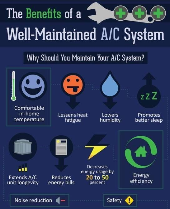 Timeline Photos Controlled Release Technologies Hvac